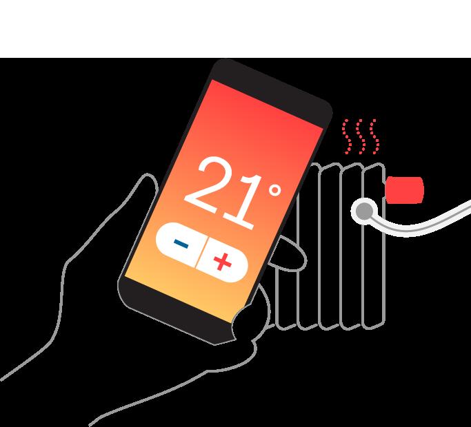 Kerrostalon asukkaat voivat säätää asunnon lämmitystä älypuhelimella.