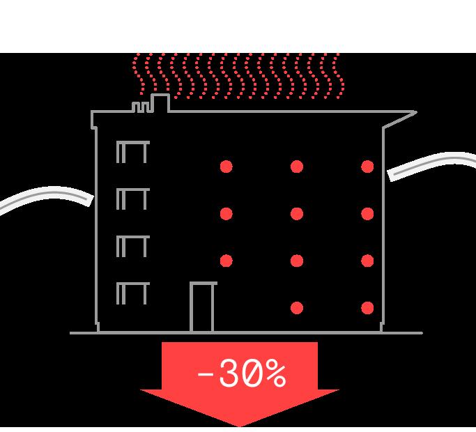 Wattinen voi vähentää kerrostalon lämmityskuluja jopa 30%.