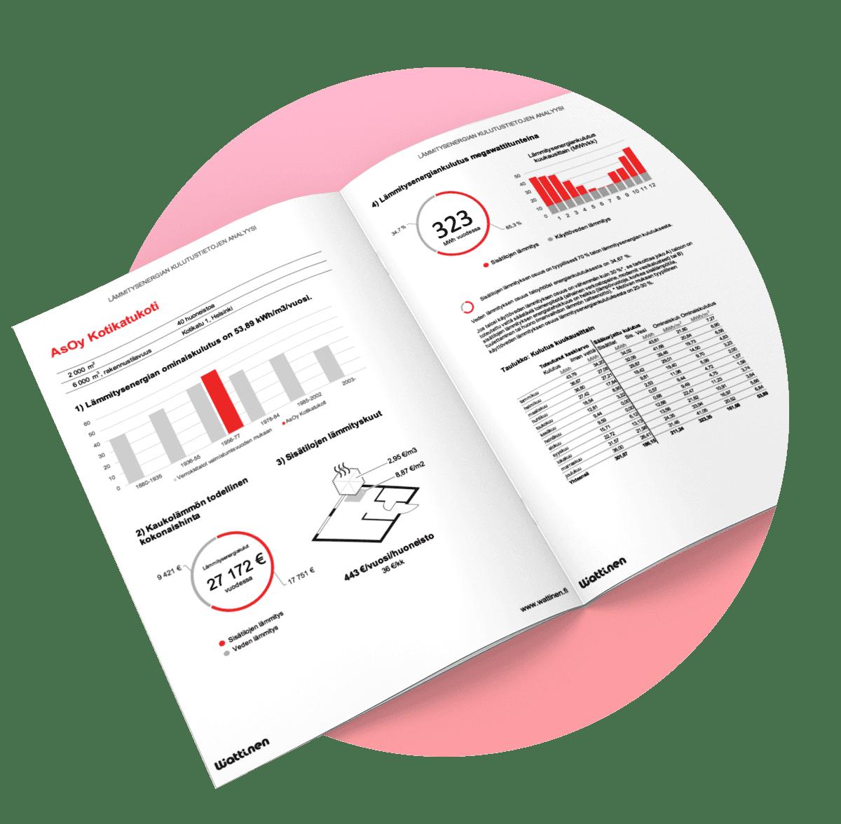 Kaukolämmön kulutuksen analyysin raportti.